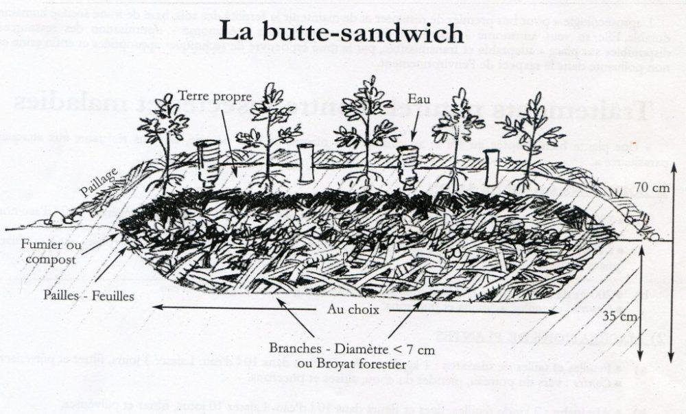 La-Renouee-des-Sens_Butte-sandwich-Robert-Morez